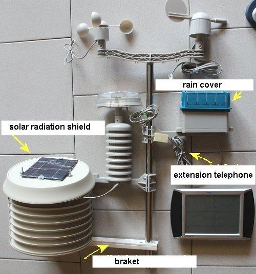 Dettagli su Wireless Professional Weather Station compatible wh1080 +Solar  Radiation shield